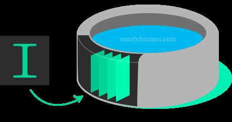 Diagram of an i-beam portable hot tub