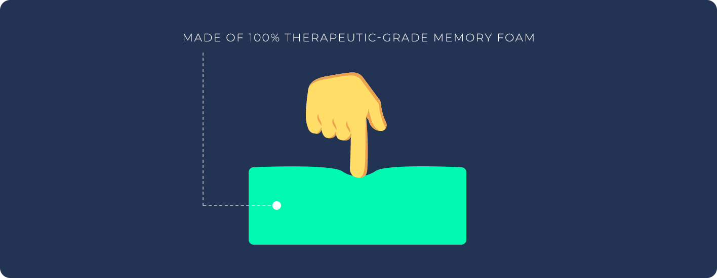 Therapeutic-grade memory foam