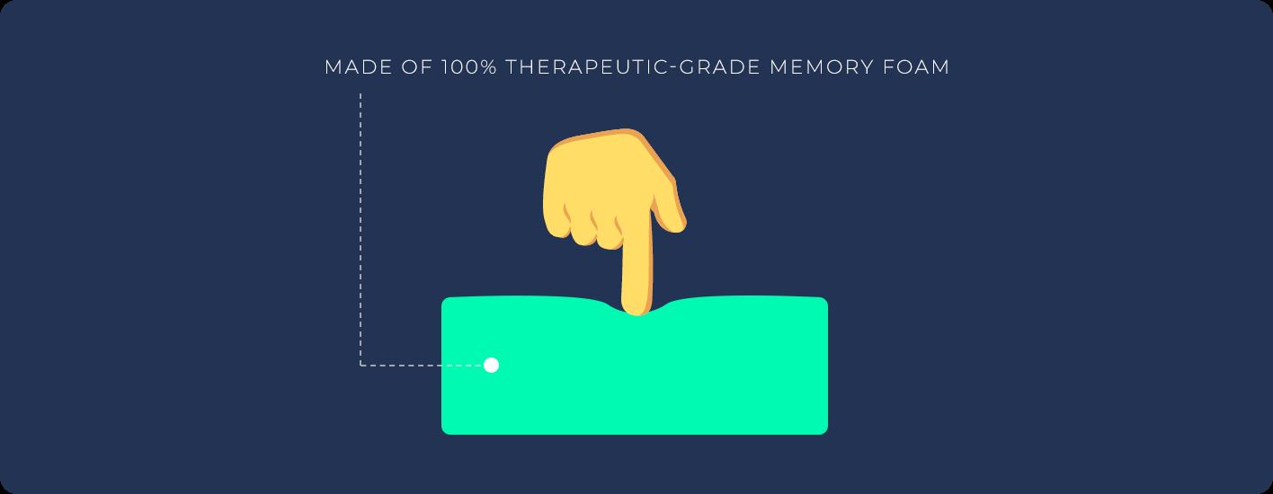 Therapeutic-grade memory foam