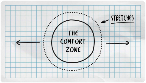 The comfort zone can stretch