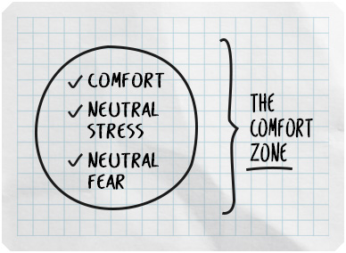 What is the comfort zone